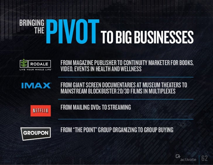 Bringing     The           PIVOT TO BIG BuSINESSES             from magazine publisher to continuity marketer for books,  ...