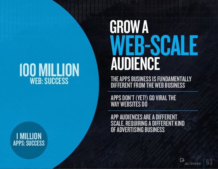 GROW A                   WEB-SCALE                   AuDIENCE  100 million    web: success   The Apps business is fundAmen...