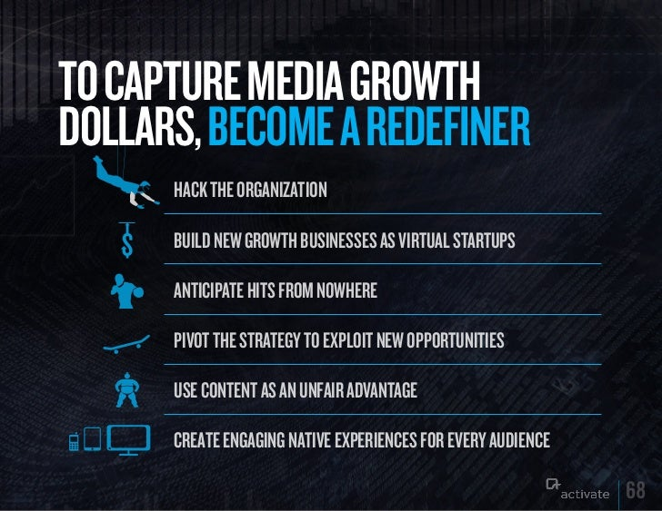 TO CAPTuRE MEDIA GROWTHDOLLARS, BECOME A REDEFINER      HACK THE ORGANIZATION      BUILD NEW GROWTH BUSINESSES AS VIRTUAL ...