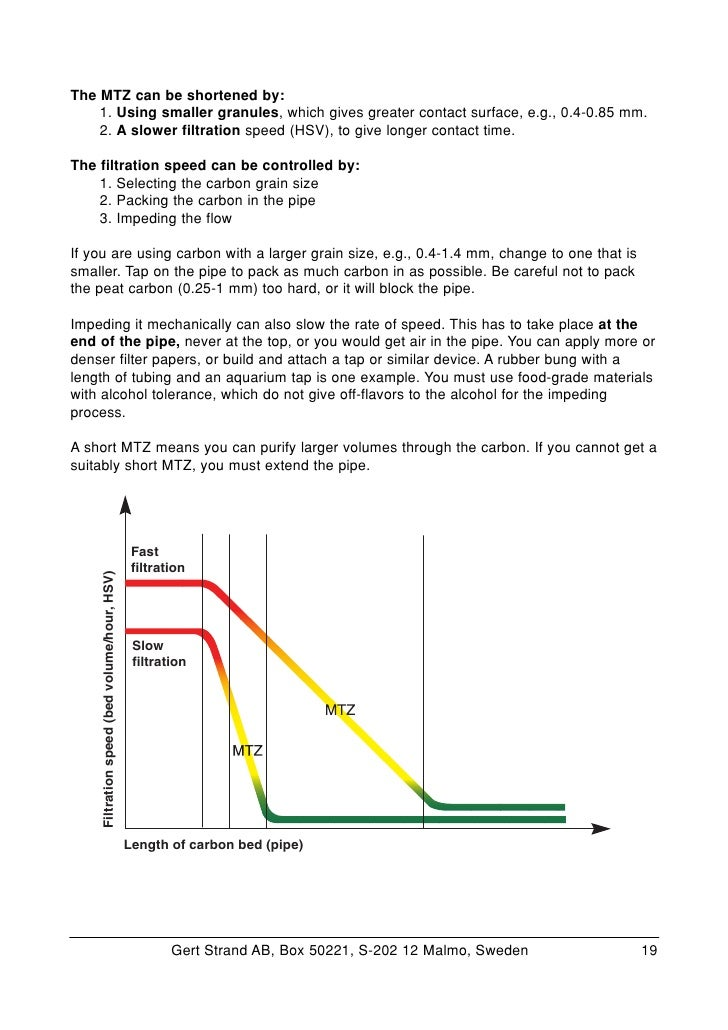 download electron beam evaporation