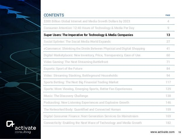 www.activate.com 13 PAGE $300 Billion Global Internet and Media Growth Dollars by 2023 4 Consumer Attention: 12:40 Hours o...