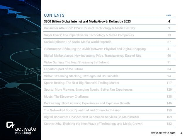 www.activate.com 4 PAGE $300 Billion Global Internet and Media Growth Dollars by 2023 4 Consumer Attention: 12:40 Hours of...