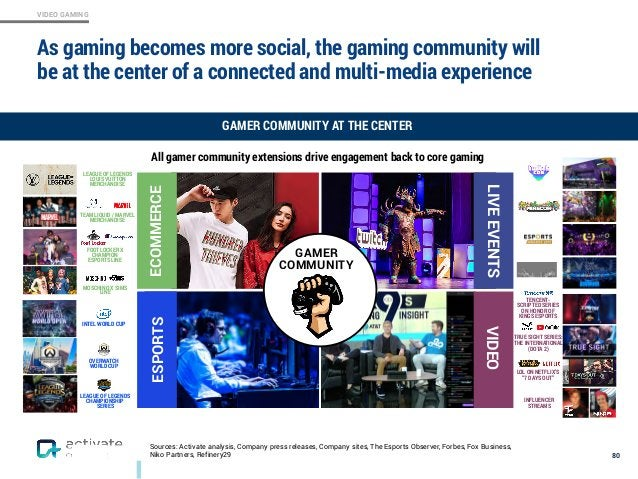 VIDEO GAMING LIVEEVENTS INFLUENCER  STREAMS TENCENT- SCRIPTED SERIES ON HONOR OF KINGS ESPORTS As gaming becomes more soc...