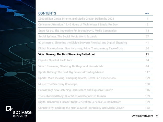 www.activate.com 71 PAGE $300 Billion Global Internet and Media Growth Dollars by 2023 4 Consumer Attention: 12:40 Hours o...