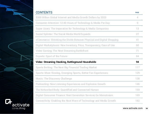 www.activate.com 94 PAGE $300 Billion Global Internet and Media Growth Dollars by 2023 4 Consumer Attention: 12:40 Hours o...