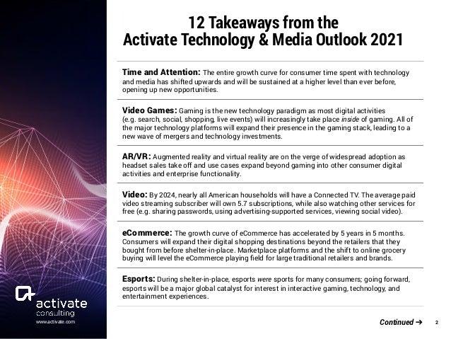 Activate Technology & Media Outlook 2021 Slide 2