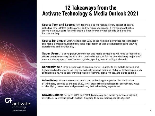 Activate Technology & Media Outlook 2021 Slide 3