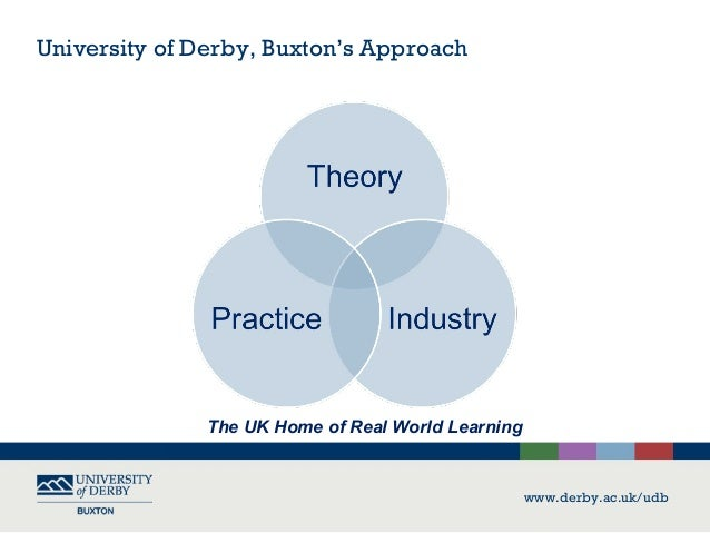 The Silent Learning Revolution in Higher Education: Crafting Strategies for a Changing World