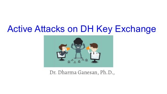 Active Attacks on DH Key Exchange Dr. Dharma Ganesan, Ph.D.,