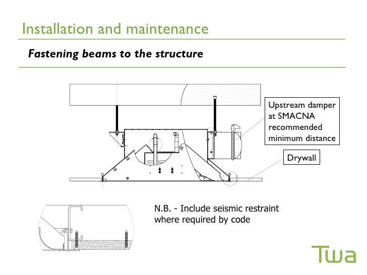 active beam commissioning overview rh slideshare net smacna seismic restraint manual table 7-3 smacna seismic restraint manual 3rd edition
