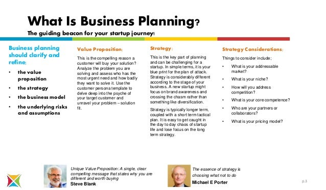 Lean Startups Need Business Plans, Too