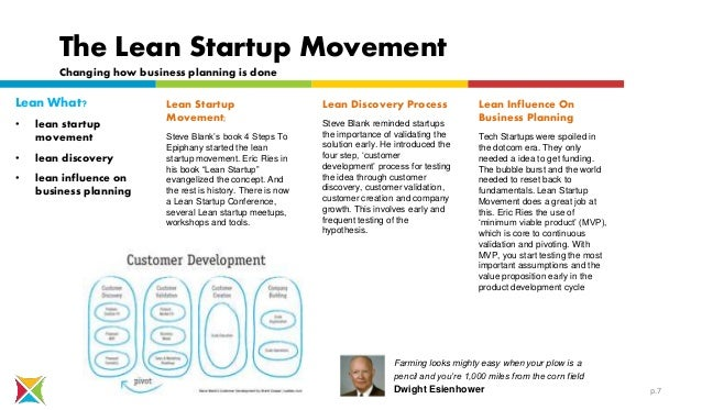 ... 7. P.7 The Lean Startup Movement Changing How Business Planning ...