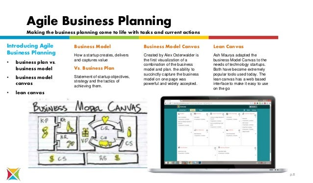 Active Business Planning In A Lean Startup  Entroids