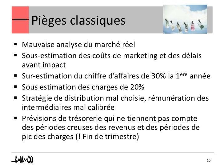 Pièges classiques Mauvaise analyse du marché réel Sous-estimation des coûts de marketing et des délais  avant impact Su...