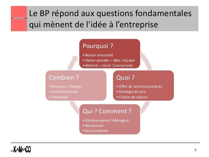 Le BP répond aux questions fondamentalesqui mènent de l'idée à l'entreprise                          Pourquoi ?           ...