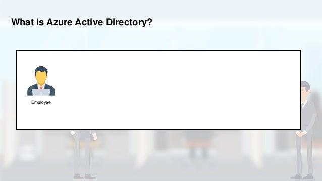 Azure Active Directory | Azure Active Directory Tutorial