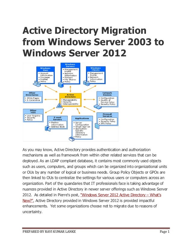 PREPARED BY RAVI KUMAR LANKE Page 1Active Directory Migrationfrom Windows Server 2003 toWindows Server 2012As you may know...
