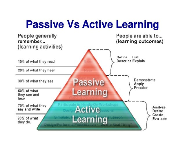 everyday learning vs scientific learning School learning versus life learning: the interaction of spontaneous & scientific concepts in the development of higher mental processes by paula wellings.