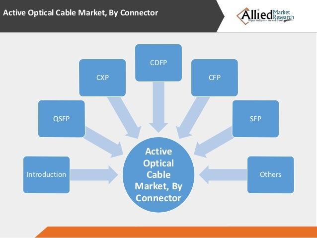 global research active optical cables market Recent developments in global optical fiber cable market increasing demand  for  table 3: worldwide active broadband (fixed & mobile) per people (2016   research & development - key to market growth fiber optic.