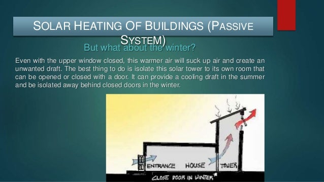 Active and Passive Solar Energy System