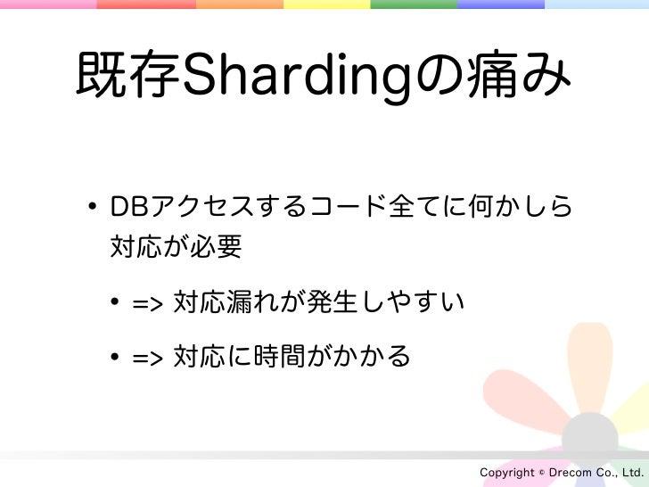 既存Shardingの痛み• DBアクセスするコード全てに何かしら 対応が必要• => 対応漏れが発生しやすい• => 対応に時間がかかる                   Copyright © Drecom Co., Ltd.