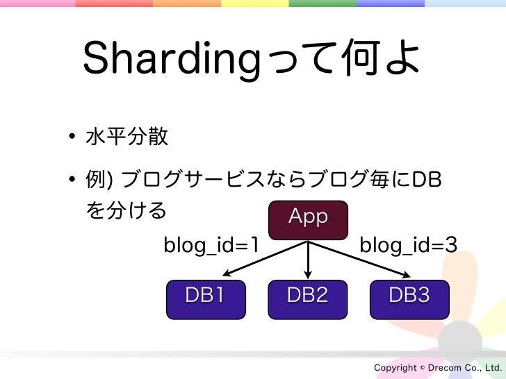 Shardingって何よ• 水平分散• 例) ブログサービスならブログ毎にDB を分ける            App     blog_id=1         blog_id=3        DB1      DB2       DB3 ...