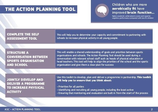 Active School Communities Action Planning Toolkit Slide 2