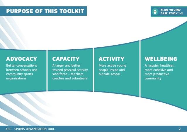 Active School Communities Toolkit for Community Sports Organisations Slide 2