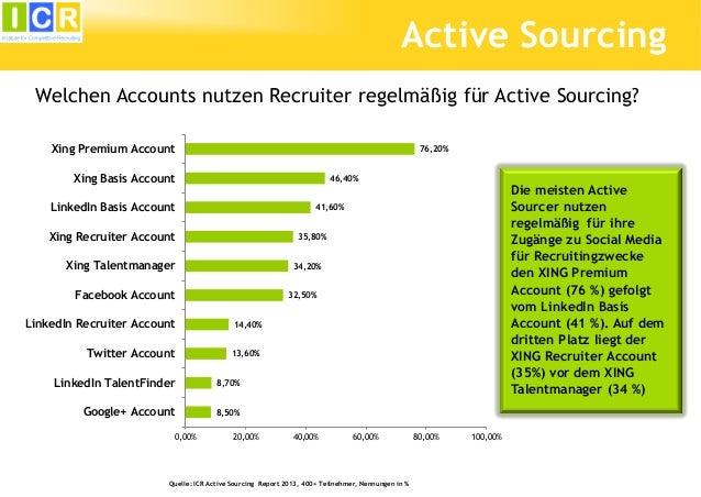 Active Sourcing Report 2013