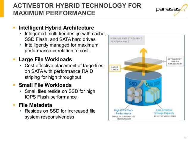 10  ACTIVESTOR HYBRID TECHNOLOGY FOR  MAXIMUM PERFORMANCE  § Intelligent Hybrid Architecture  • Integrated multi-tier des...