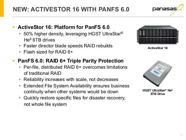 13  NEW: ACTIVESTOR 16 WITH PANFS 6.0  § ActiveStor 16: Platform for PanFS 6.0  • 50% higher density, leveraging HGST Ult...