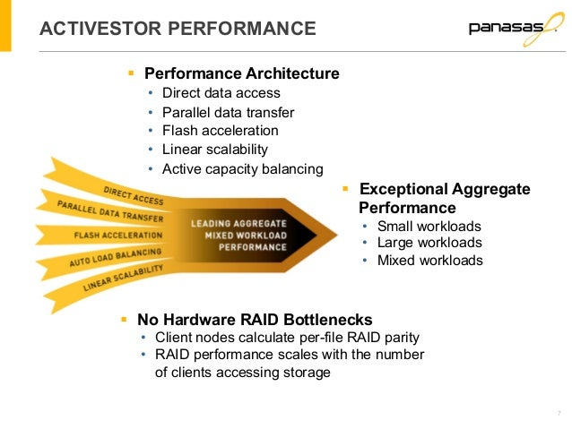 7  ACTIVESTOR PERFORMANCE  § Performance Architecture  • Direct data access  • Parallel data transfer  • Flash accelerati...
