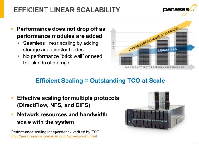 9  EFFICIENT LINEAR SCALABILITY  § Performance does not drop off as  performance modules are added  • Seamless linear sca...