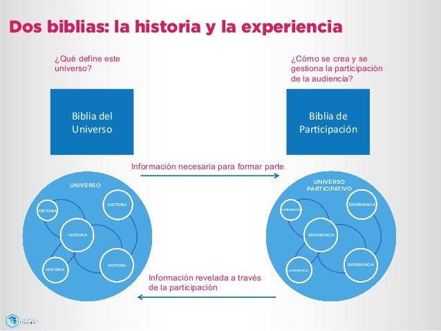 UNIVERSO PARTICIPATIVO EXPERIENCIA EXPERIENCIA EXPERIENCIA EXPERIENCIA EXPERIENCIA UNIVERSO HISTORIA HISTORIA HISTORIA HIS...