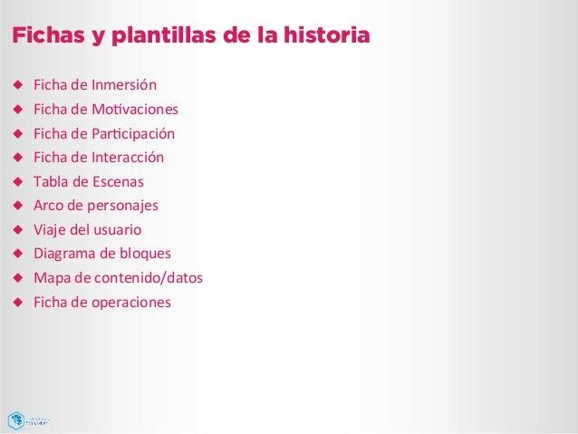 Fichas y plantillas de la historia ¿ Ficha  de  Inmersión   ¿ Ficha  de  MoJvaciones   ¿ Ficha  de  ...