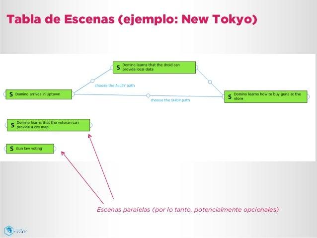 Tabla de Escenas (ejemplo: New Tokyo) Escenas paralelas (por lo tanto, potencialmente opcionales)