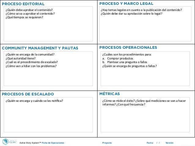 Proyecto Fecha / / Versión PROCESO EDITORIAL PROCESO Y MARCO LEGAL COMMUNITY MANAGEMENT Y PAUTAS PROCESOS OPERACIONALES PR...