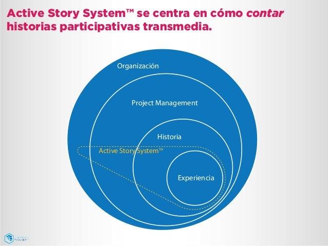 Active Story System™ se centra en cómo contar historias participativas transmedia. Project Management Experiencia Historia...