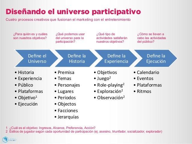 Define  el   Universo   •Historia   •Experiencia   •Público   •Plataformas   •ObjeJvo1   •Ejecución ...