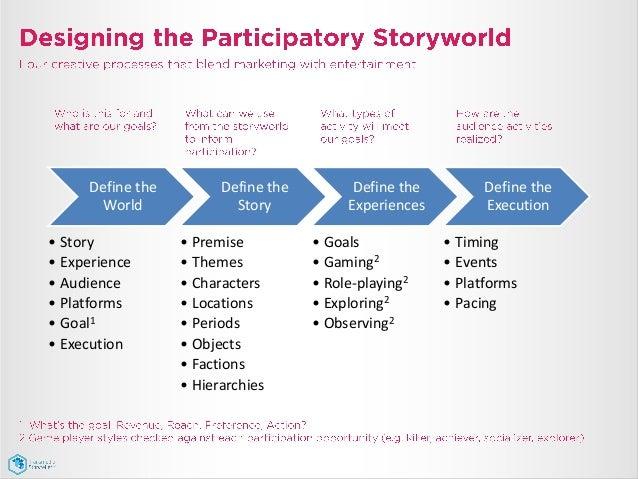 Active Story System design methodology for transmedia storytelling – Define Worksheet