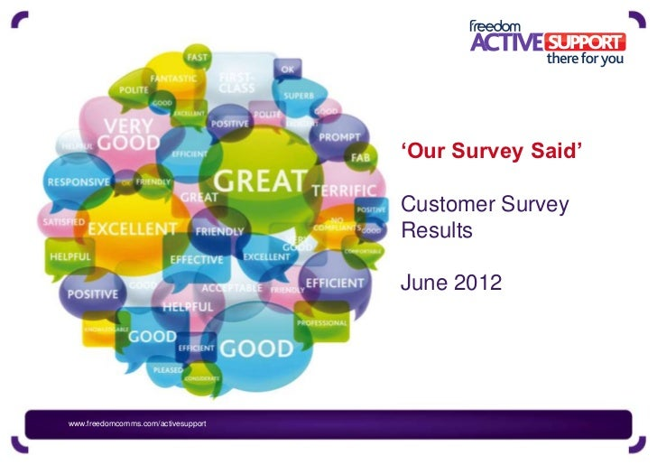 'Our Survey Said'                                     Customer Survey                                     Results         ...