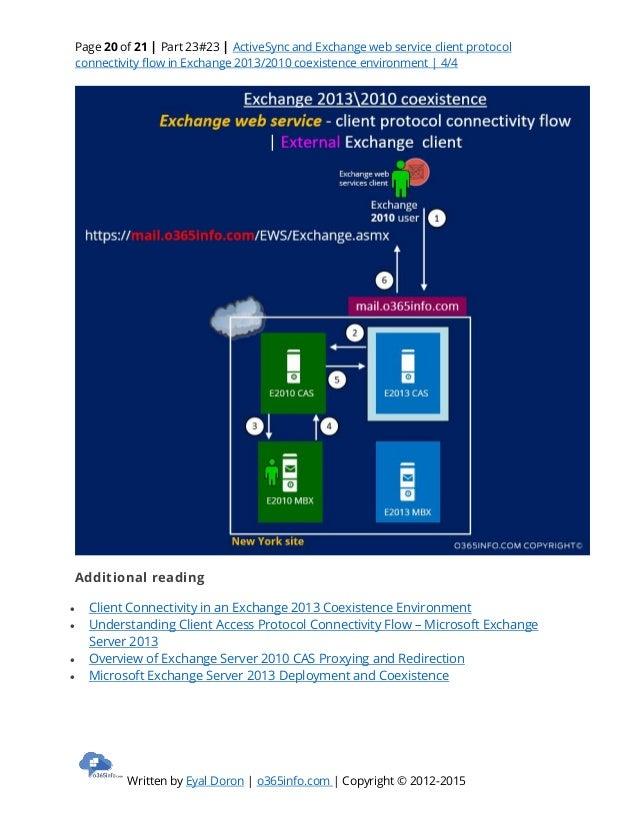 Microsoft Exchange Web Services Example