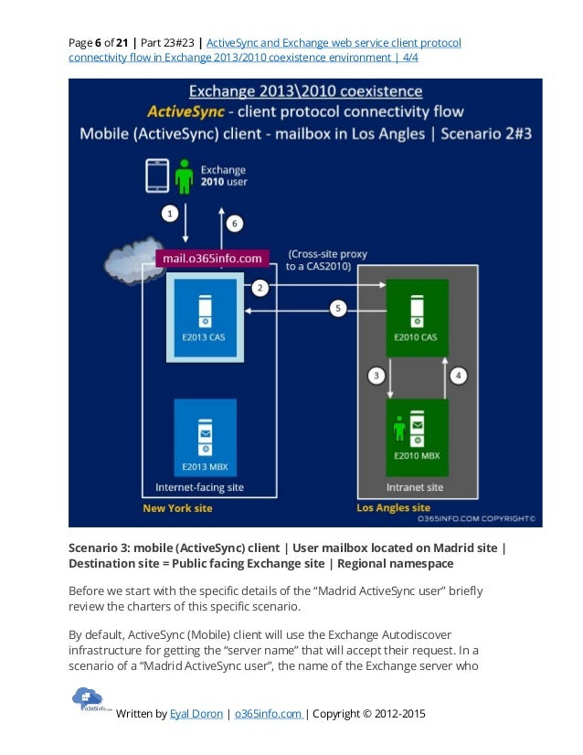 Site to site connectivity scenario