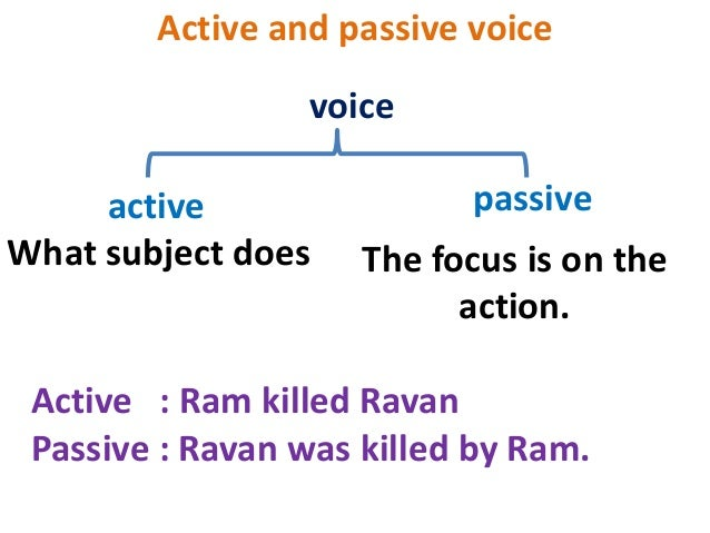 active to passive voice basic rules