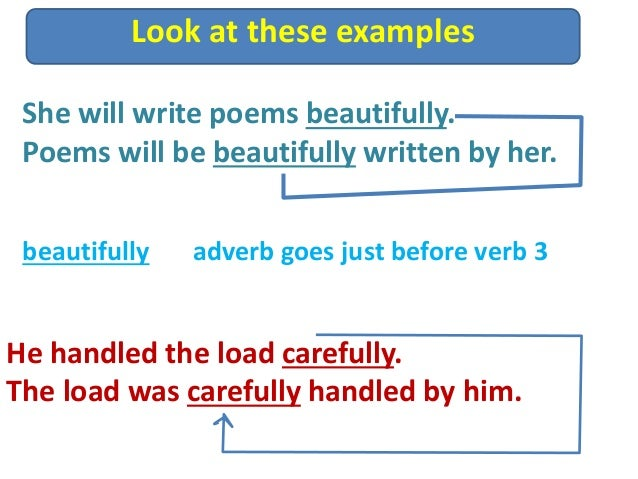 how to write phonological rules voice