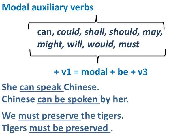 active passive voice rules pdf