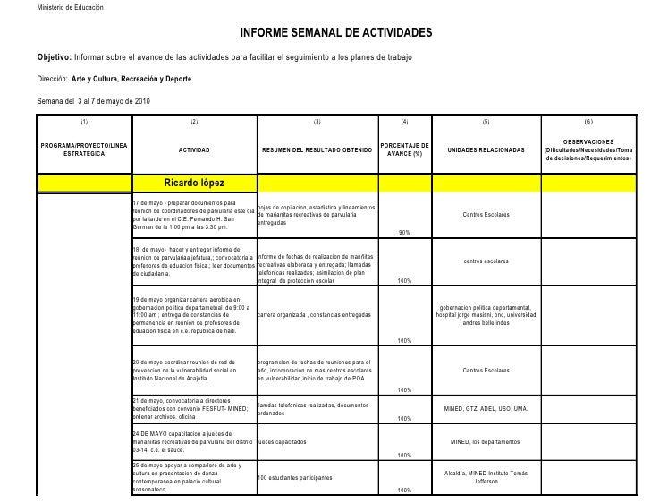 Ministerio de Educación                                                                            INFORME SEMANAL DE ACTI...