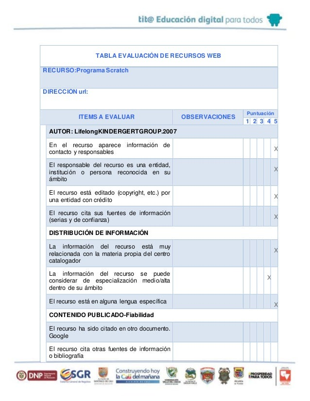 TABLA EVALUACIÓN DE RECURSOS WEB RECURSO:Programa Scratch DIRECCIÓN url: ITEMS A EVALUAR OBSERVACIONES Puntuación 1 2 3 4 ...