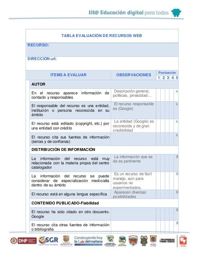 TABLA EVALUACIÓN DE RECURSOS WEB RECURSO: DIRECCIÓN url: ITEMS A EVALUAR OBSERVACIONES Puntuación 1 2 3 4 5 AUTOR En el re...