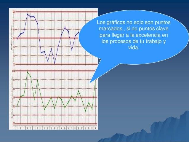 Los gráficos no solo son puntos marcados , si no puntos clave para llegar a la excelencia en los procesos de tu trabajo y ...